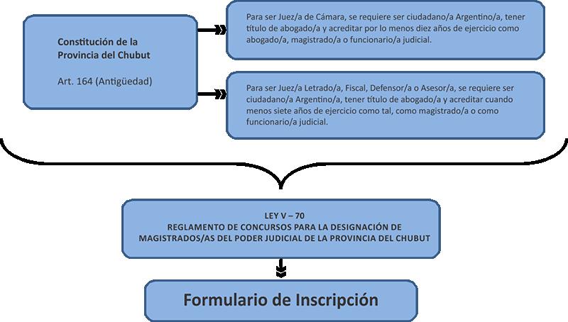 instructivo 1a